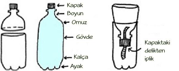 Plastik şişe Ile Kendi Kendini Sulayan Saksı Yapımı Gizushka